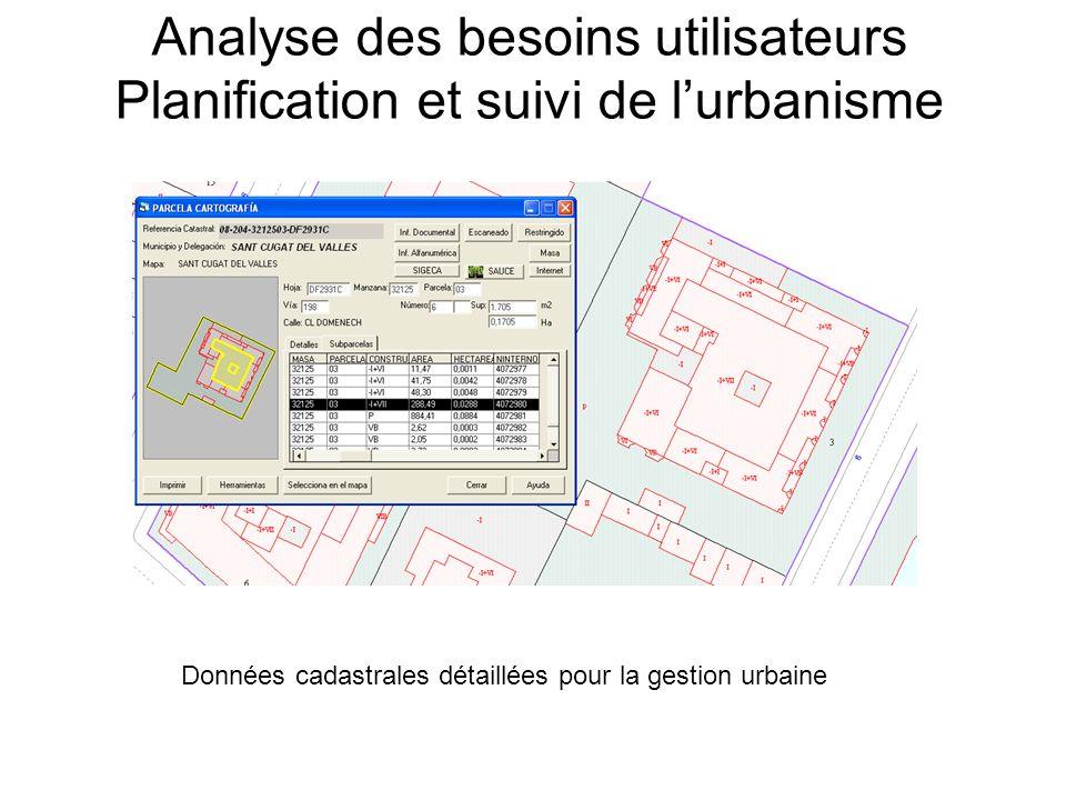 Analyse des besoins utilisateurs Planification et suivi de lurbanisme Données cadastrales détaillées pour la gestion urbaine