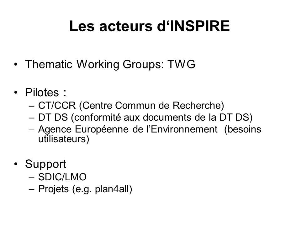 Les acteurs dINSPIRE Thematic Working Groups: TWG Pilotes : –CT/CCR (Centre Commun de Recherche) –DT DS (conformité aux documents de la DT DS) –Agence Européenne de lEnvironnement (besoins utilisateurs) Support –SDIC/LMO –Projets (e.g.