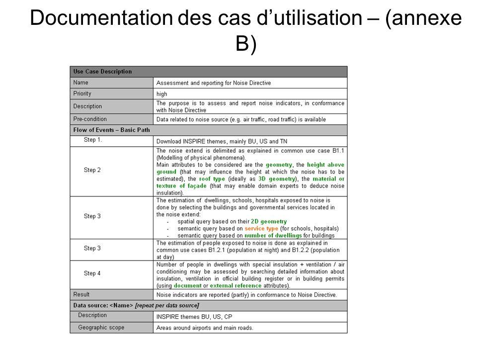 Documentation des cas dutilisation – (annexe B)