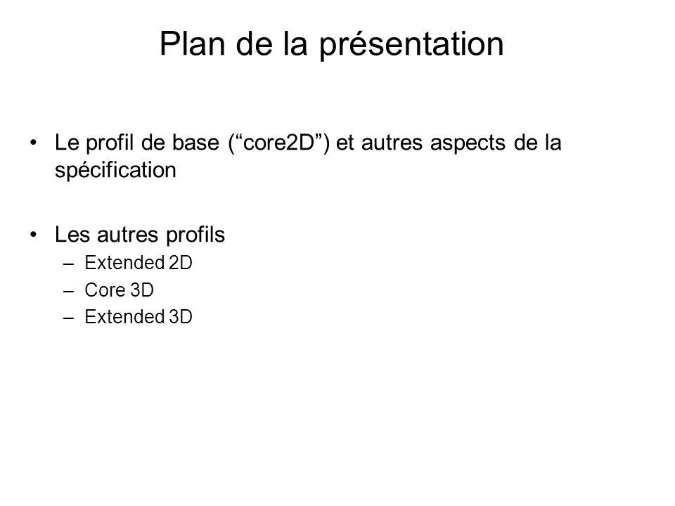 Plan de la présentation Le profil de base (core2D) et autres aspects de la spécification Les autres profils –Extended 2D –Core 3D –Extended 3D