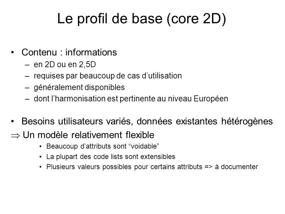 Le profil de base (core 2D) Contenu : informations –en 2D ou en 2,5D –requises par beaucoup de cas dutilisation –généralement disponibles –dont lharmonisation est pertinente au niveau Européen Besoins utilisateurs variés, données existantes hétérogènes Un modèle relativement flexible Beaucoup dattributs sont voidable La plupart des code lists sont extensibles Plusieurs valeurs possibles pour certains attributs => à documenter