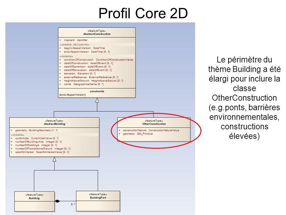 Profil Core 2D Le périmètre du thème Building a été élargi pour inclure la classe OtherConstruction (e.g.ponts, barrières environnementales, constructions élevées)
