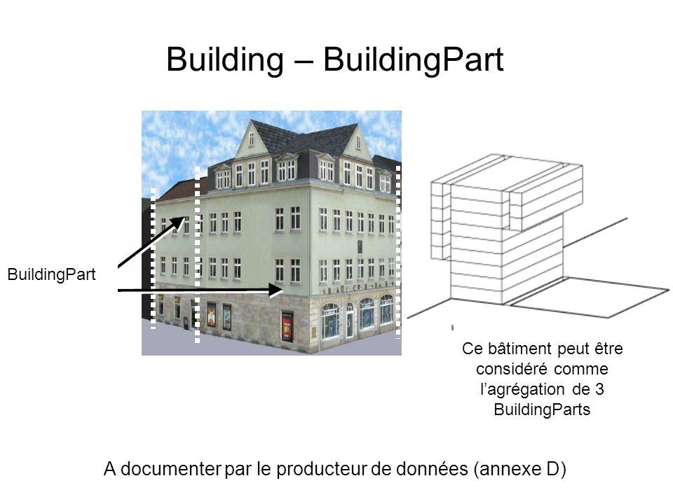 Building – BuildingPart BuildingPart A documenter par le producteur de données (annexe D) Ce bâtiment peut être considéré comme lagrégation de 3 BuildingParts