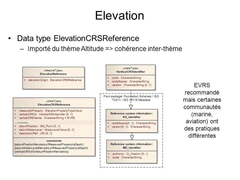 Elevation Data type ElevationCRSReference –Importé du thème Altitude => cohérence inter-thème EVRS recommandé mais certaines communautés (marine, aviation) ont des pratiques différentes