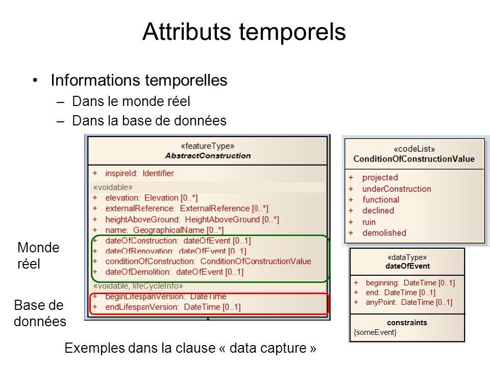 Attributs temporels Informations temporelles –Dans le monde réel –Dans la base de données Monde réel Base de données Exemples dans la clause « data capture »