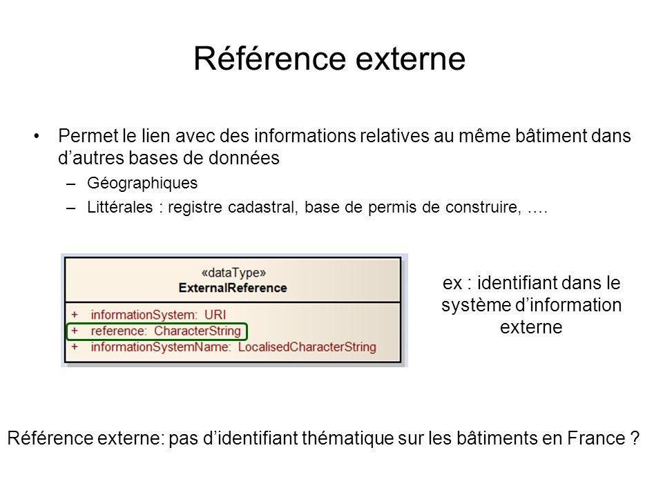 Référence externe Permet le lien avec des informations relatives au même bâtiment dans dautres bases de données –Géographiques –Littérales : registre cadastral, base de permis de construire, ….