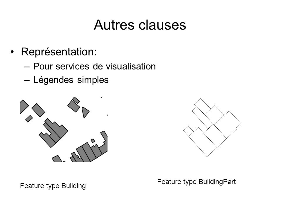 Autres clauses Représentation: –Pour services de visualisation –Légendes simples Feature type Building Feature type BuildingPart