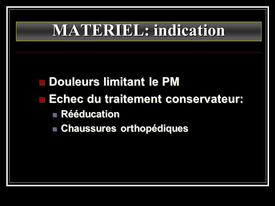 MATERIEL: indication Douleurs limitant le PM Douleurs limitant le PM Echec du traitement conservateur: Echec du traitement conservateur: Rééducation R