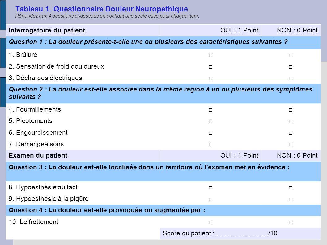 Tableau 1. Questionnaire Douleur Neuropathique Répondez aux 4 questions ci-dessous en cochant une seule case pour chaque item. Interrogatoire du patie