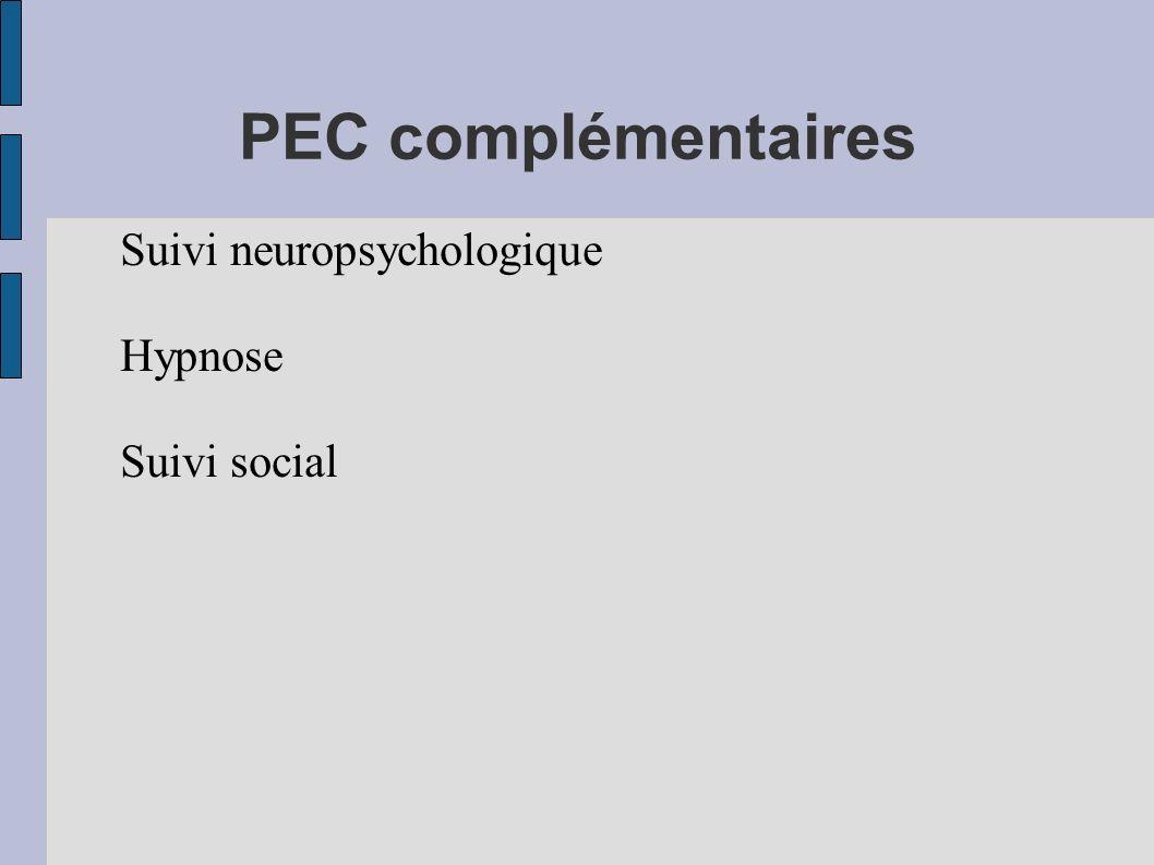 PEC complémentaires Suivi neuropsychologique Hypnose Suivi social