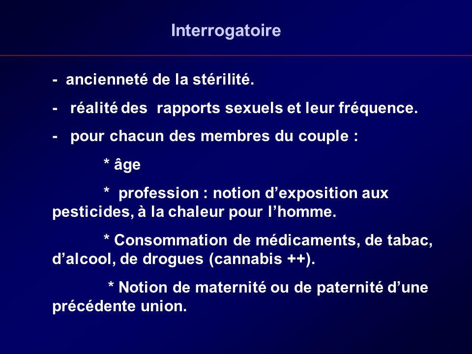 Interrogatoire - ancienneté de la stérilité. - réalité des rapports sexuels et leur fréquence. - pour chacun des membres du couple : * âge * professio