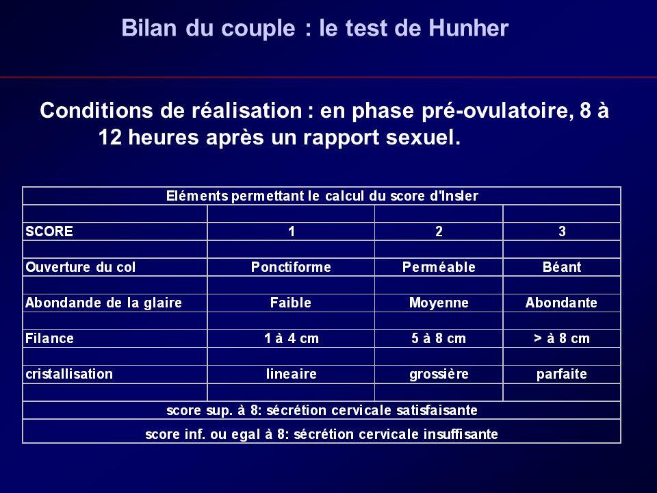 Bilan du couple : le test de Hunher Conditions de réalisation : en phase pré-ovulatoire, 8 à 12 heures après un rapport sexuel.