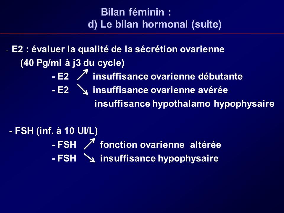 Bilan féminin : d) Le bilan hormonal (suite) - E2 : évaluer la qualité de la sécrétion ovarienne (40 Pg/ml à j3 du cycle) - E2 insuffisance ovarienne