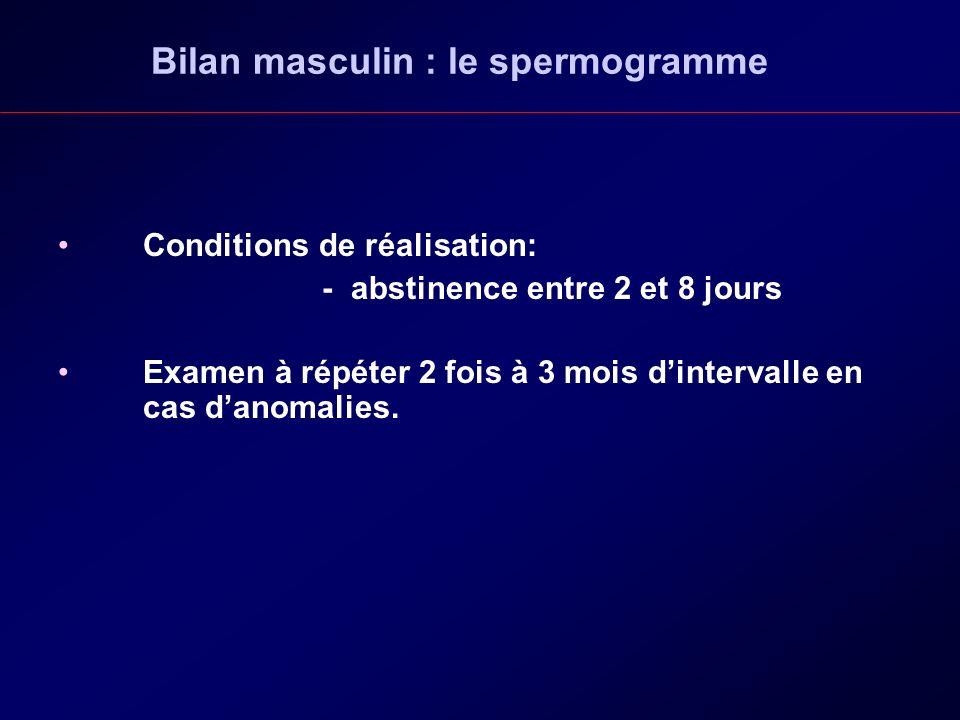 Bilan masculin : le spermogramme Conditions de réalisation: - abstinence entre 2 et 8 jours Examen à répéter 2 fois à 3 mois dintervalle en cas danoma