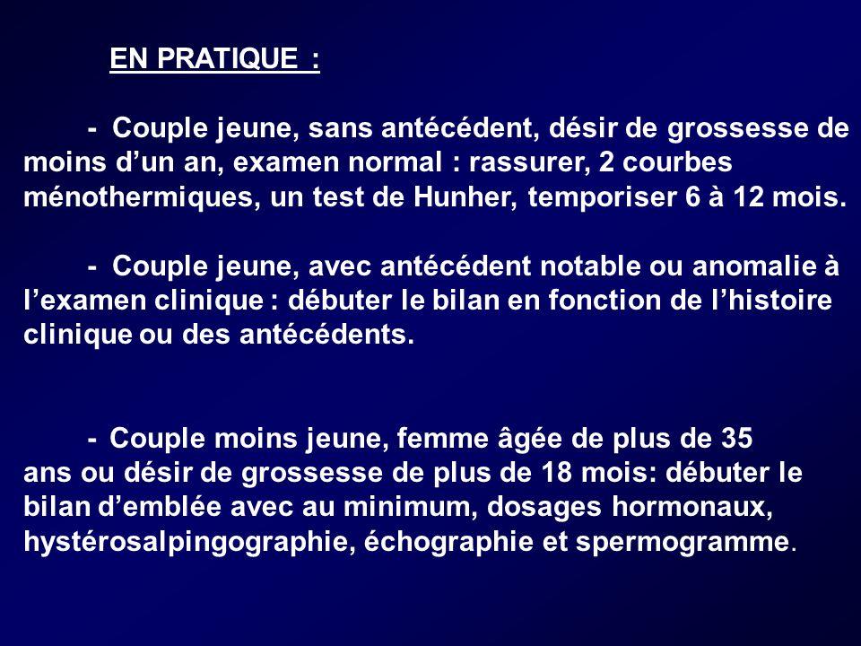EN PRATIQUE : - Couple jeune, sans antécédent, désir de grossesse de moins dun an, examen normal : rassurer, 2 courbes ménothermiques, un test de Hunh