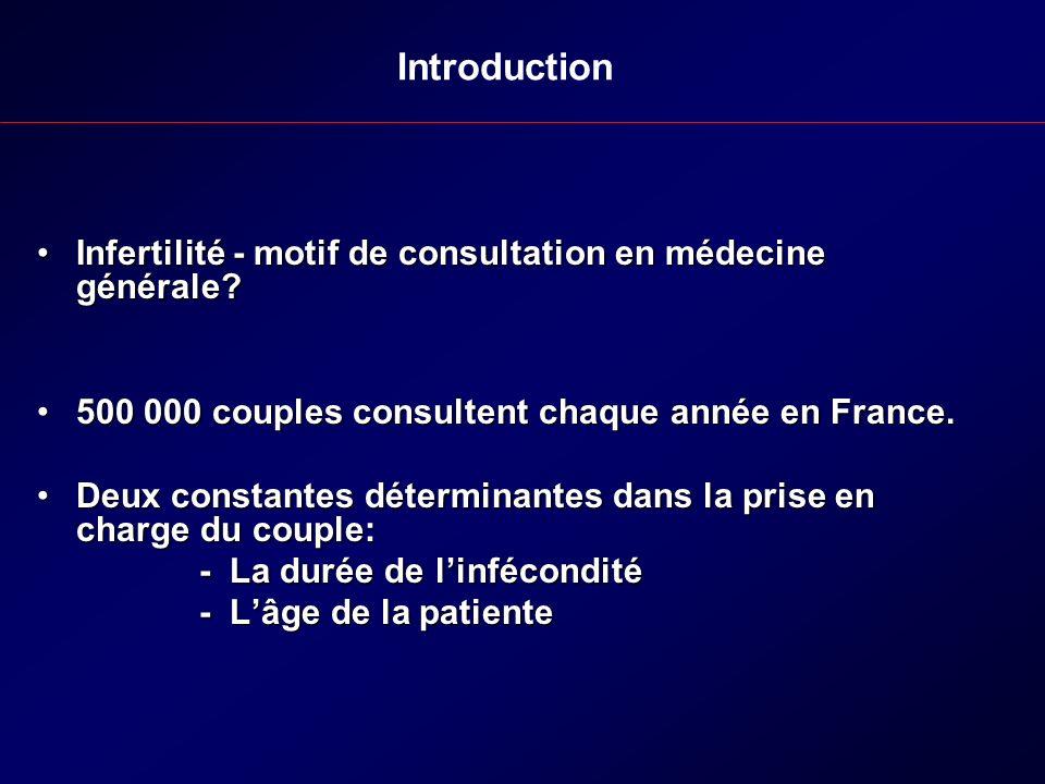 Introduction Infertilité - motif de consultation en médecine générale?Infertilité - motif de consultation en médecine générale? 500 000 couples consul