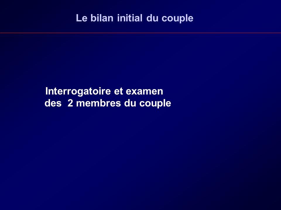 Le bilan initial du couple Interrogatoire et examen des 2 membres du couple