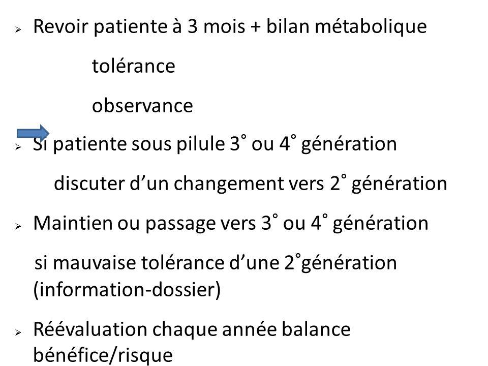 Revoir patiente à 3 mois + bilan métabolique tolérance observance Si patiente sous pilule 3° ou 4° génération discuter dun changement vers 2° générati