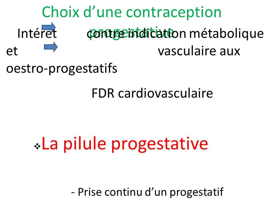 Choix dune contraception progestative Intérêt contre indication métabolique et vasculaire aux oestro-progestatifs FDR cardiovasculaire La pilule proge