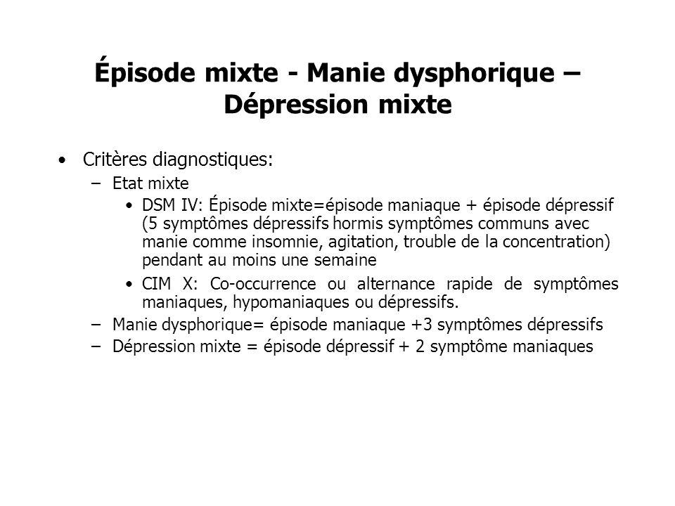 Épisode mixte - Manie dysphorique – Dépression mixte Critères diagnostiques: –Etat mixte DSM IV: Épisode mixte=épisode maniaque + épisode dépressif (5