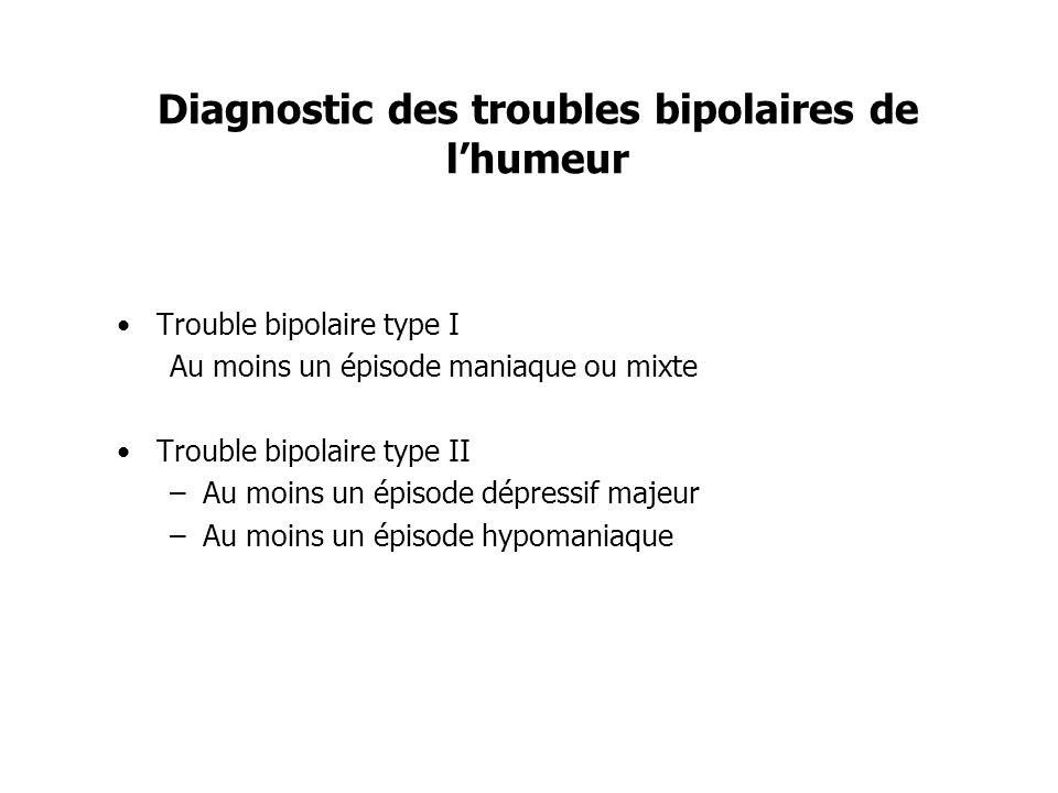 Diagnostic des troubles bipolaires de lhumeur Trouble bipolaire type I Au moins un épisode maniaque ou mixte Trouble bipolaire type II –Au moins un ép