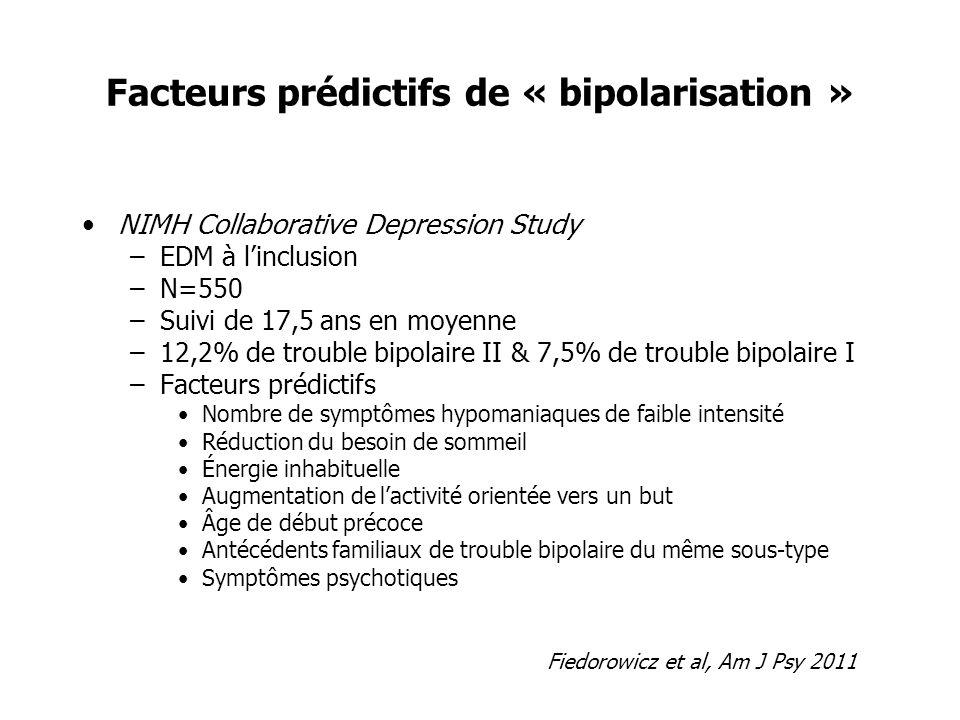 Facteurs prédictifs de « bipolarisation » NIMH Collaborative Depression Study –EDM à linclusion –N=550 –Suivi de 17,5 ans en moyenne –12,2% de trouble
