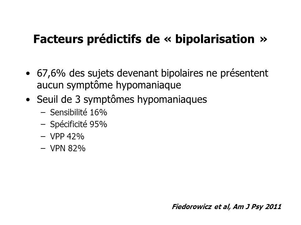 Facteurs prédictifs de « bipolarisation » 67,6% des sujets devenant bipolaires ne présentent aucun symptôme hypomaniaque Seuil de 3 symptômes hypomani