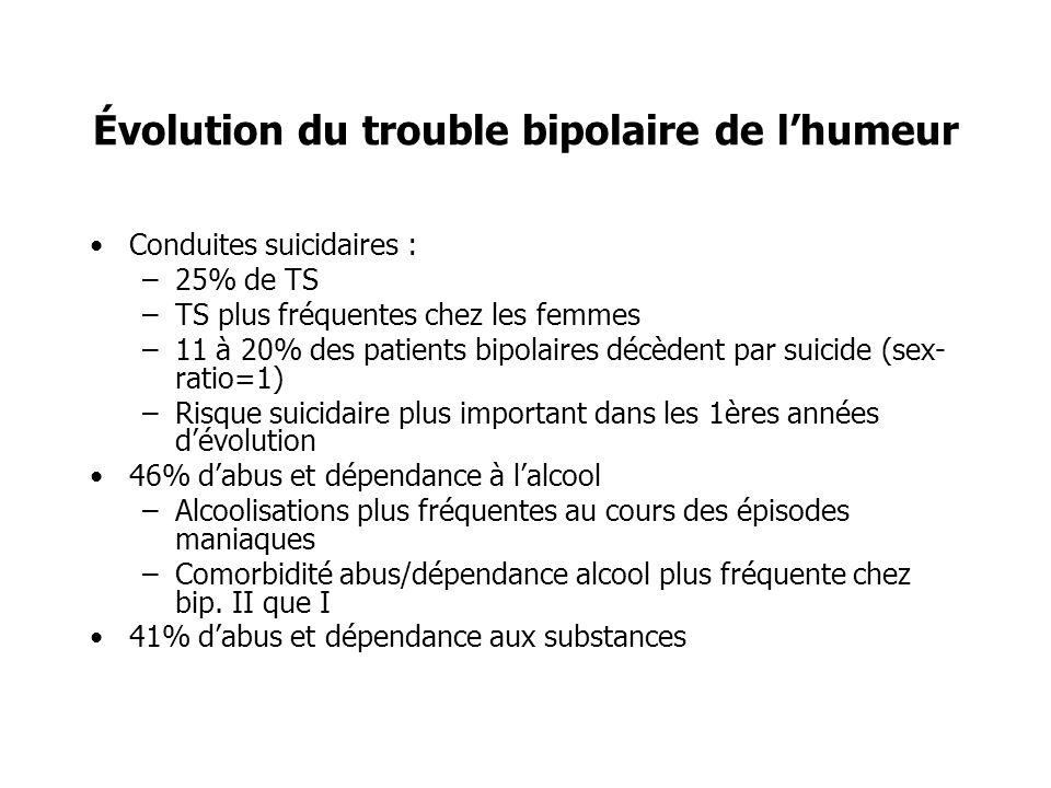 Évolution du trouble bipolaire de lhumeur Conduites suicidaires : –25% de TS –TS plus fréquentes chez les femmes –11 à 20% des patients bipolaires déc