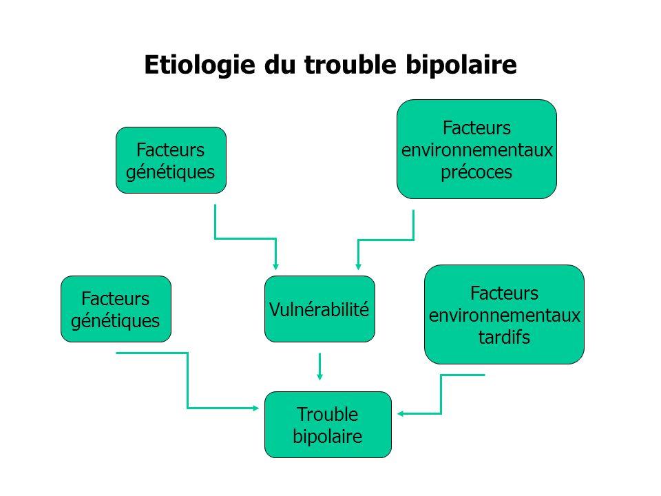 Etiologie du trouble bipolaire Facteurs génétiques Facteurs environnementaux précoces Facteurs environnementaux tardifs Facteurs génétiques Vulnérabil