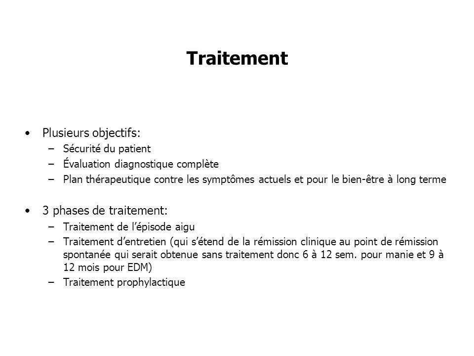 Traitement Plusieurs objectifs: –Sécurité du patient –Évaluation diagnostique complète –Plan thérapeutique contre les symptômes actuels et pour le bie