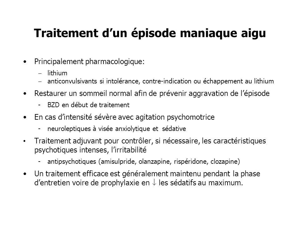 Traitement dun épisode maniaque aigu Principalement pharmacologique: lithium anticonvulsivants si intolérance, contre-indication ou échappement au lit