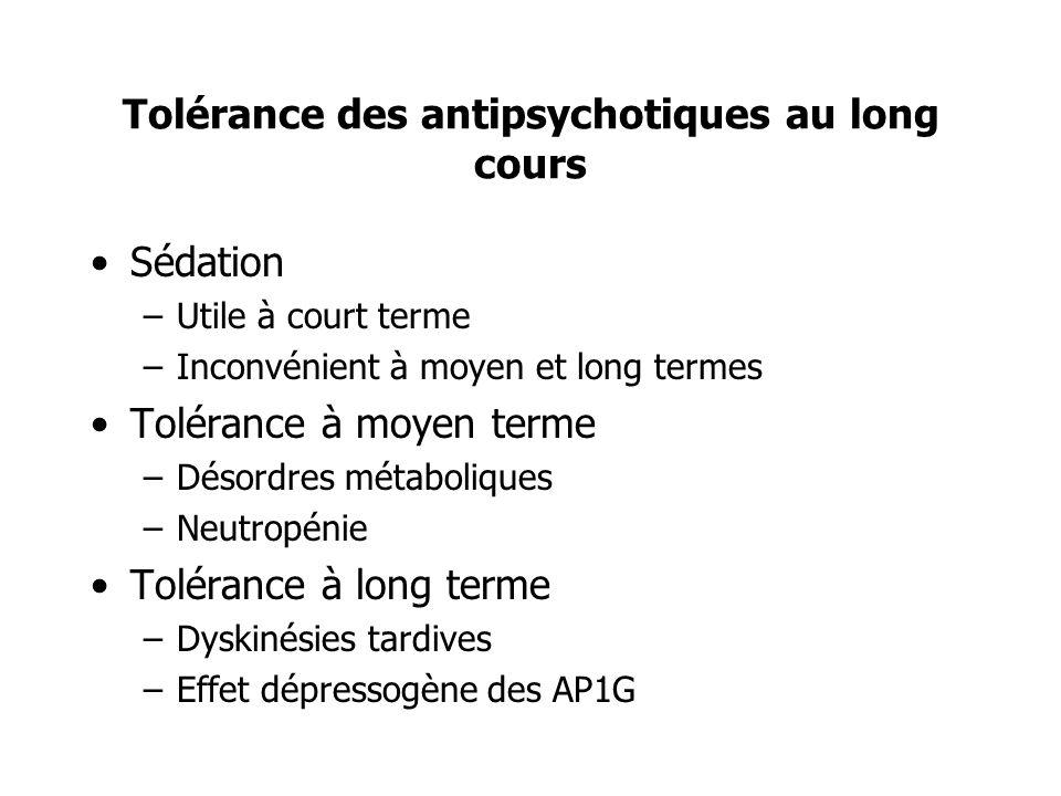 Tolérance des antipsychotiques au long cours Sédation –Utile à court terme –Inconvénient à moyen et long termes Tolérance à moyen terme –Désordres mét