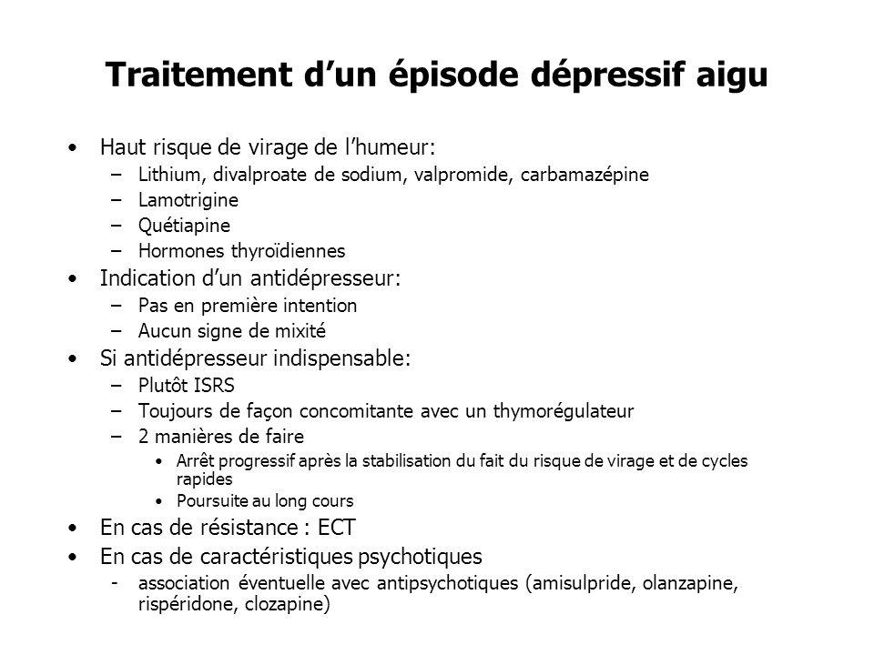 Traitement dun épisode dépressif aigu Haut risque de virage de lhumeur: –Lithium, divalproate de sodium, valpromide, carbamazépine –Lamotrigine –Quéti
