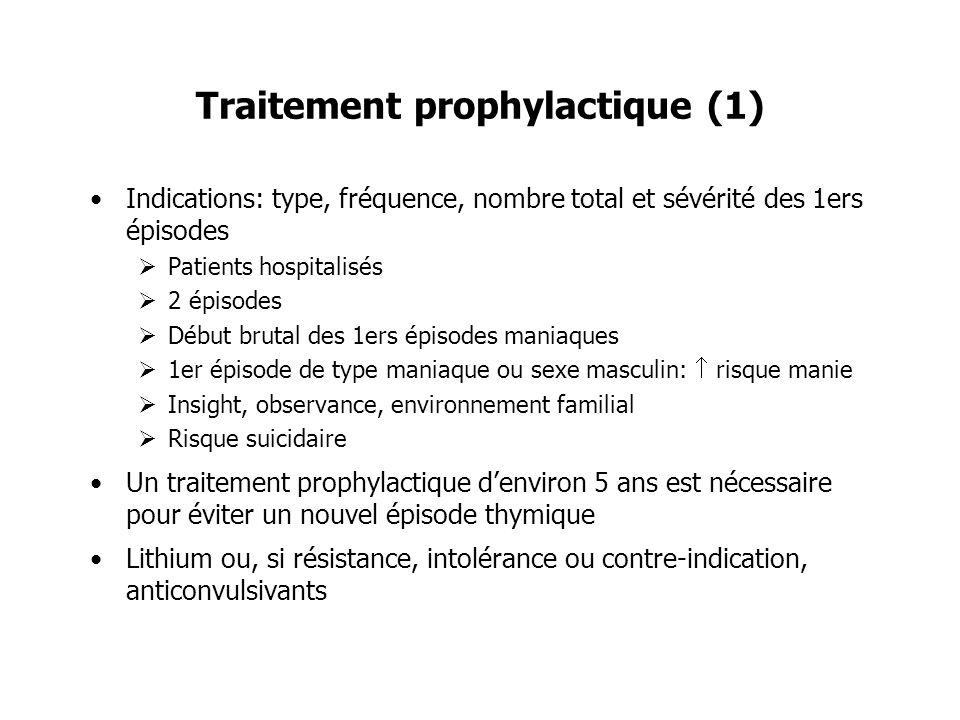 Traitement prophylactique (1) Indications: type, fréquence, nombre total et sévérité des 1ers épisodes Patients hospitalisés 2 épisodes Début brutal d