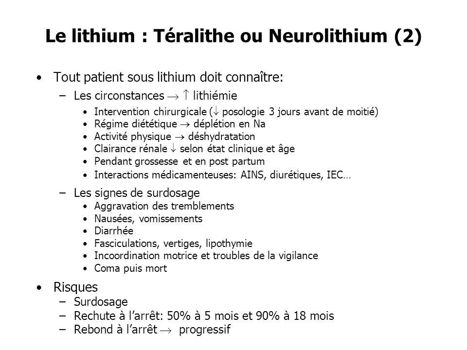 Le lithium : Téralithe ou Neurolithium (2) Tout patient sous lithium doit connaître: –Les circonstances lithiémie Intervention chirurgicale ( posologi