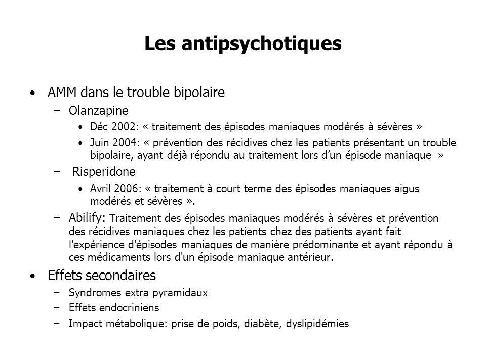 Les antipsychotiques AMM dans le trouble bipolaire –Olanzapine Déc 2002: « traitement des épisodes maniaques modérés à sévères » Juin 2004: « préventi