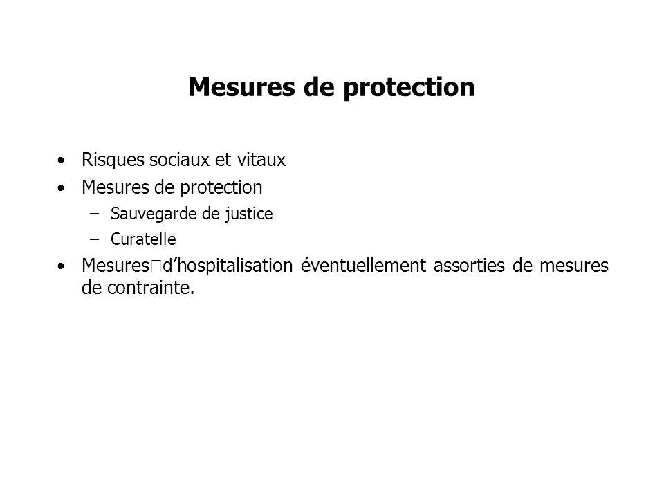 Mesures de protection Risques sociaux et vitaux Mesures de protection –Sauvegarde de justice –Curatelle Mesures dhospitalisation éventuellement assort
