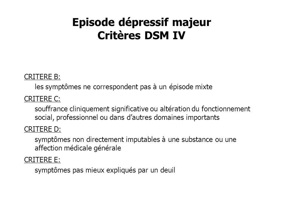 Episode dépressif majeur Critères DSM IV CRITERE B: les symptômes ne correspondent pas à un épisode mixte CRITERE C: souffrance cliniquement significa