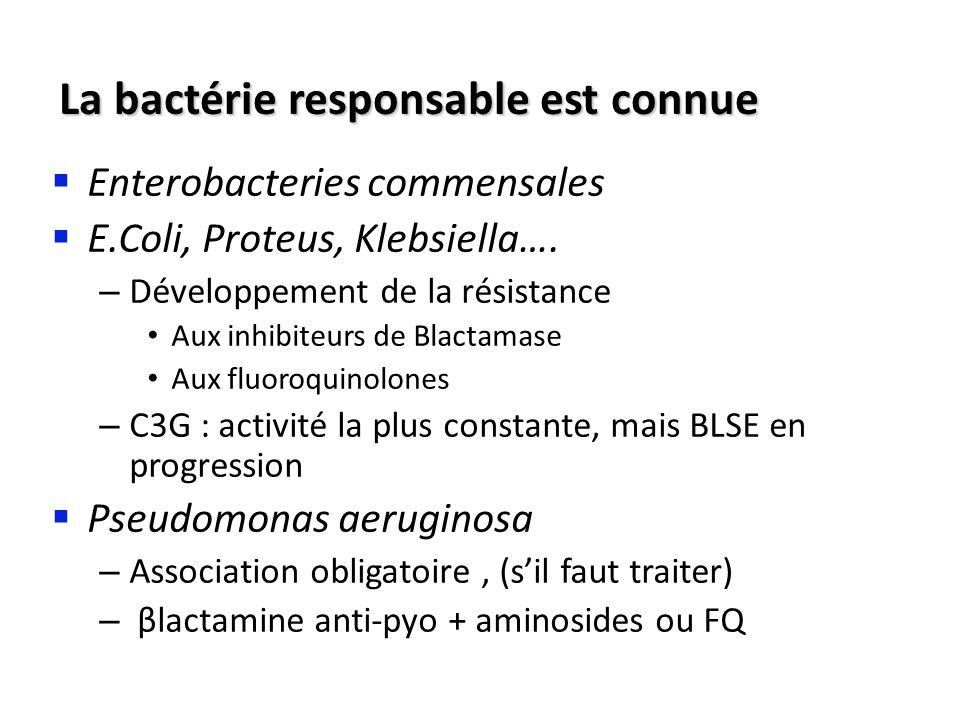La bactérie responsable est connue Enterobacteries commensales E.Coli, Proteus, Klebsiella…. – Développement de la résistance Aux inhibiteurs de Βlact