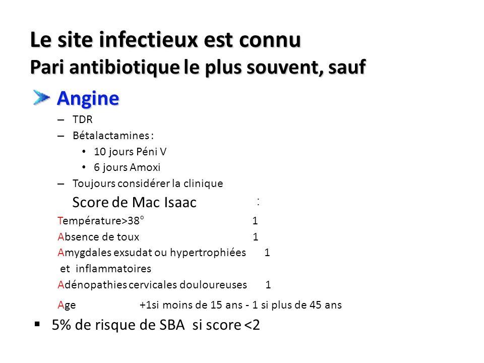 Le site infectieux est connu Pari antibiotique le plus souvent, sauf Angine Angine – TDR – Βétalactamines : 10 jours Péni V 6 jours Amoxi – Toujours c