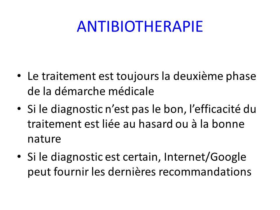 ANTIBIOTHERAPIE Le traitement est toujours la deuxième phase de la démarche médicale Si le diagnostic nest pas le bon, lefficacité du traitement est l