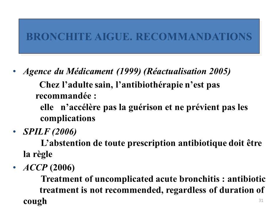 31 Agence du Médicament (1999) (Réactualisation 2005) Chez ladulte sain, lantibiothérapie nest pas recommandée : elle naccélère pas la guérison et ne