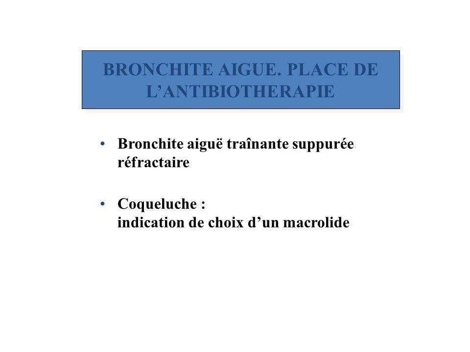 Bronchite aiguë traînante suppurée réfractaire Coqueluche : indication de choix dun macrolide BRONCHITE AIGUE. PLACE DE LANTIBIOTHERAPIE