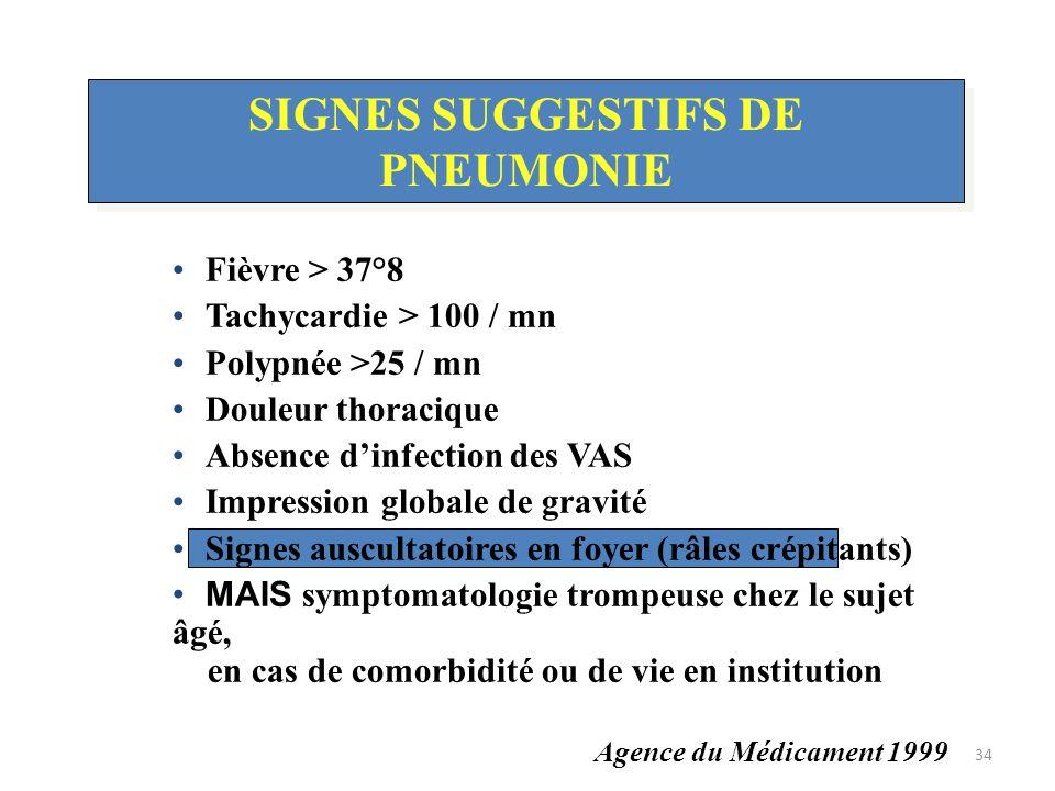 34 SIGNES SUGGESTIFS DE PNEUMONIE Fièvre > 37°8 Tachycardie > 100 / mn Polypnée >25 / mn Douleur thoracique Absence dinfection des VAS Impression glob