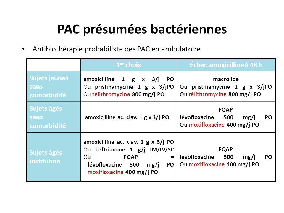 PAC présumées bactériennes Antibiothérapie probabiliste des PAC en ambulatoire 1 er choixÉchec amoxicilline à 48 h Sujets jeunes sans comorbidité amox