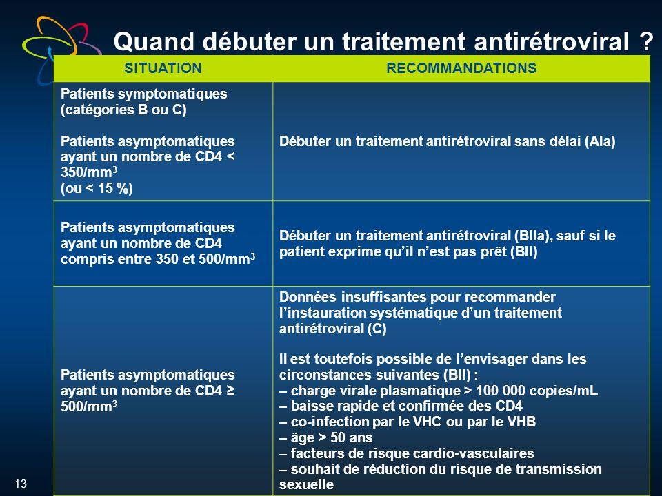 13 Quand débuter un traitement antirétroviral .