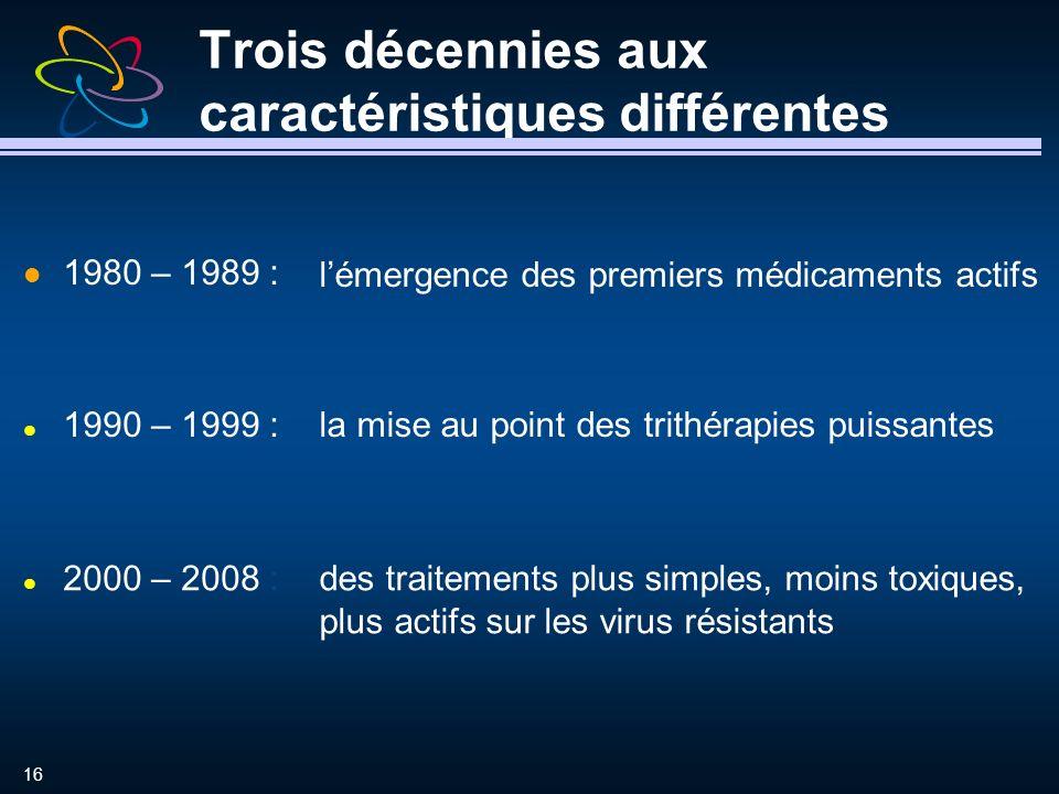 16 Trois décennies aux caractéristiques différentes 1980 – 1989 : la mise au point des trithérapies puissantes des traitements plus simples, moins toxiques, plus actifs sur les virus résistants lémergence des premiers médicaments actifs l 1990 – 1999 : l 2000 – 2008 :
