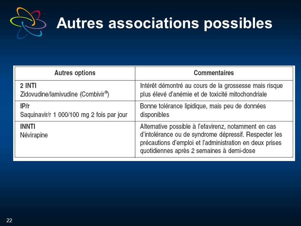 22 Autres associations possibles