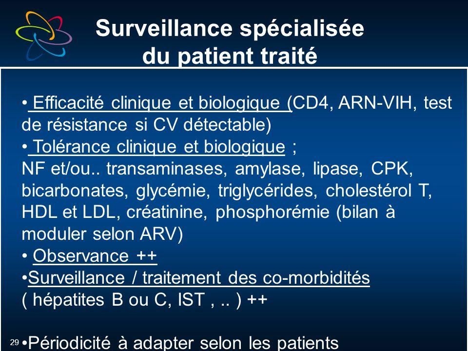 29 Surveillance spécialisée du patient traité Efficacité clinique et biologique (CD4, ARN-VIH, test de résistance si CV détectable) Tolérance clinique et biologique ; NF et/ou..