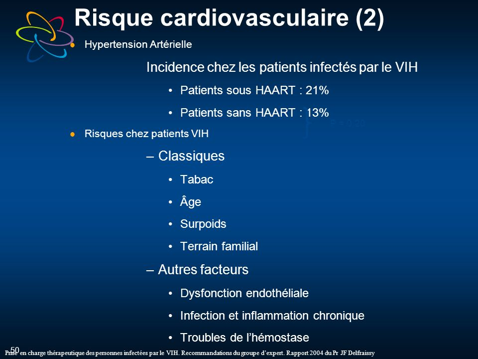 50 Risque cardiovasculaire (2) Hypertension Artérielle Incidence chez les patients infectés par le VIH Patients sous HAART : 21% Patients sans HAART :